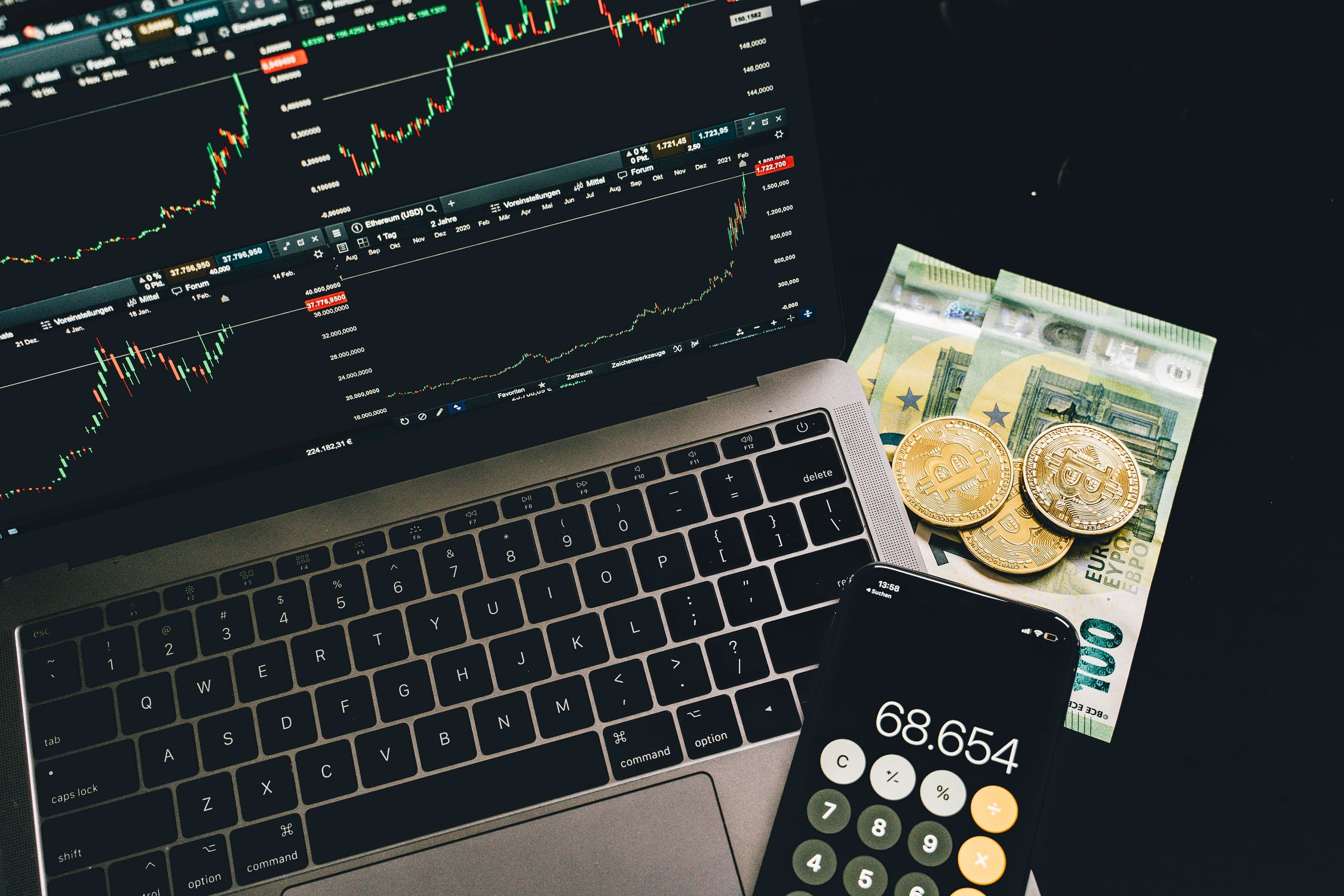A Review on The Moving Average (MA) Bounce Trading Strategy